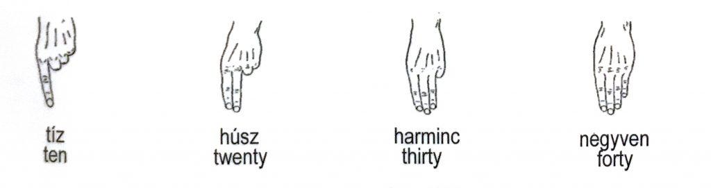 buvar-kezjelek-szamok-divers-numbers-deco-10-20-30-40